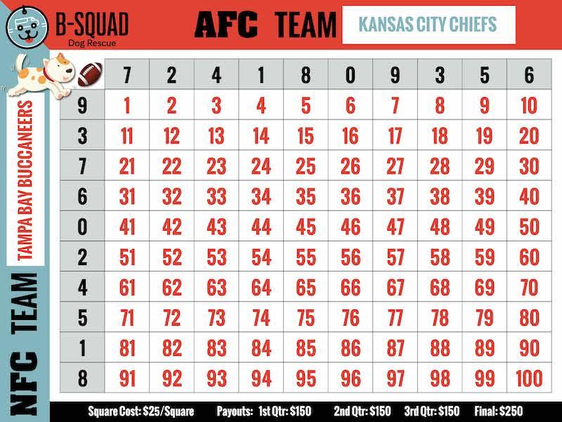 B-Squad Super Bowl Board Media